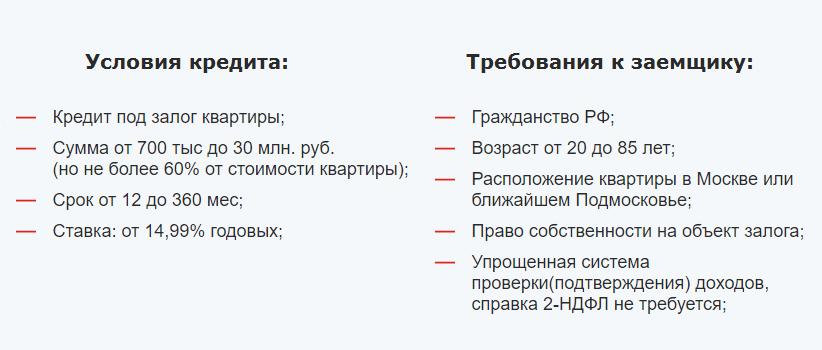 Взять кредит под залог недвижимости в Москве